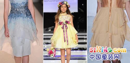 2015春夏童装设计灵感——细节趋势