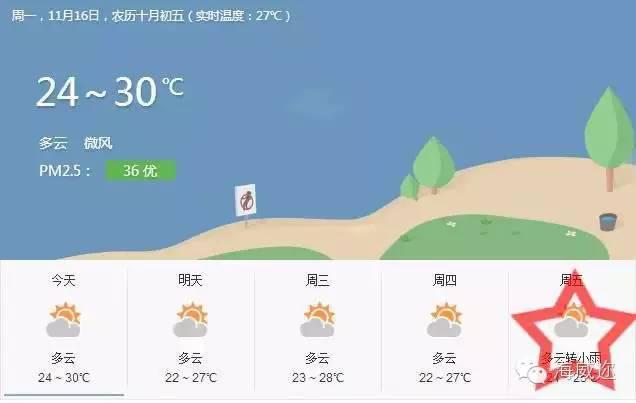 热点:深圳本周五将第4次尝试入冬,能成功吗?