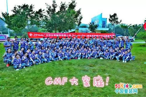 GMF团队的一些事一些情