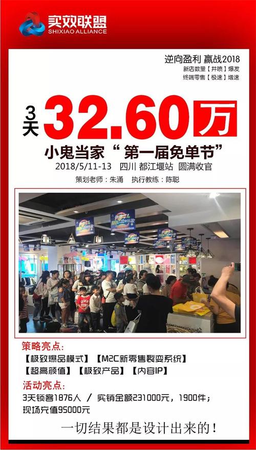 3天32.62万丨小鬼当家童装新零售变革开创新局面
