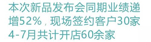 再创佳绩 | 时尚小鱼2020春季暨初夏新品发布会圆满结束!