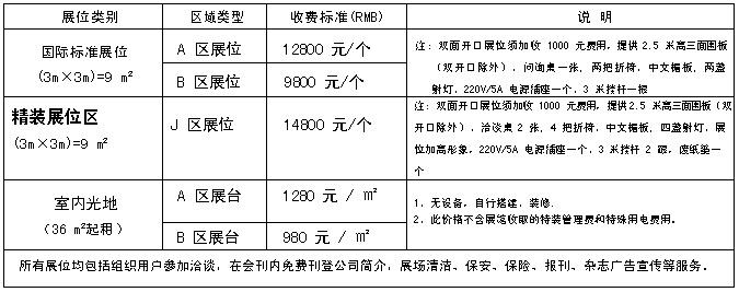 2019第23 届中国(杭州)国际纺织服装供应链博览会 邀请函