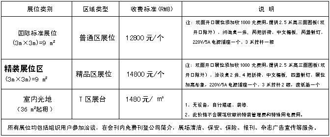 2021第26届中国(杭州)国际纺织服装供应链博览会